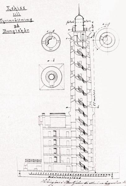 План внутреннего устройства маяка Бенгштер