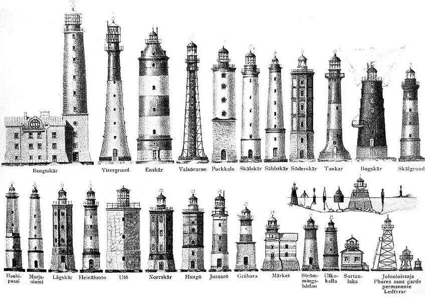Сравнительные размеры маяков Финляндии